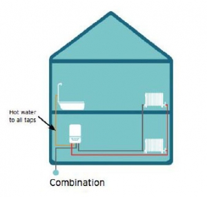 heating-with-combination-boiler-system